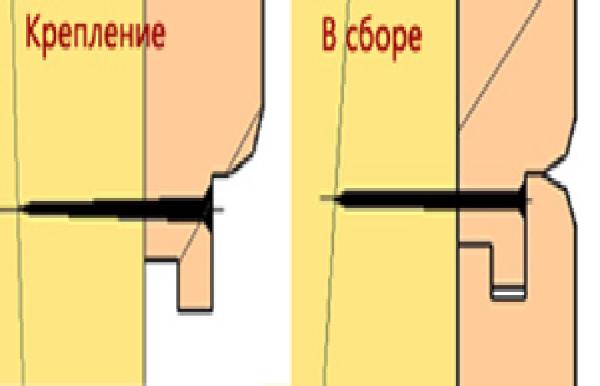 Шуруп должен идеально входить в отверстие, иначе он помешает установке следующего элемента