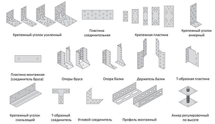 Как выглядят крепежные элементы для дерева